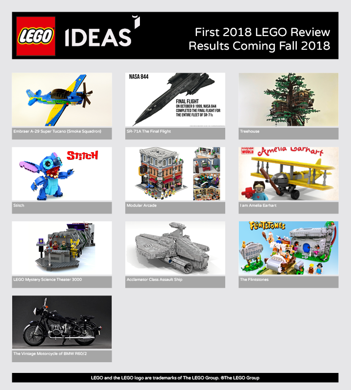 LEGO Ideas First 2018 Review Stage