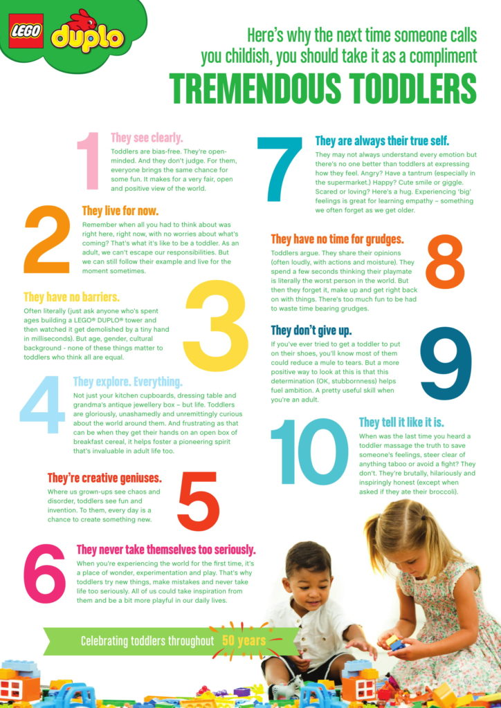 Tremendous Toddlers Infographic