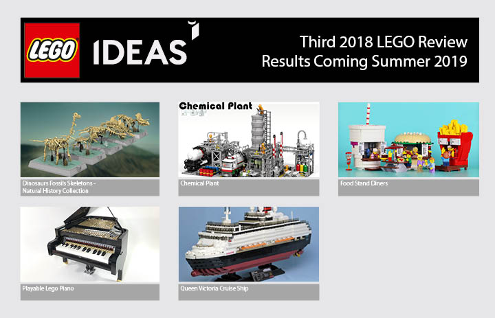 LEGO Ideas Third 2018 Review Stage
