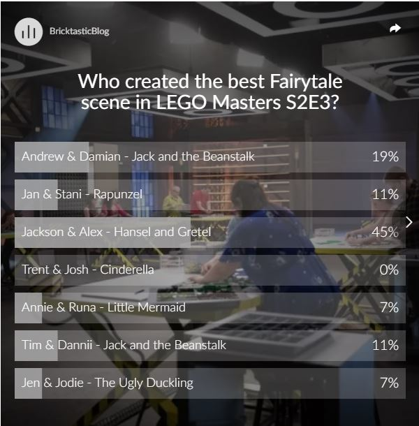 pollresults ep3